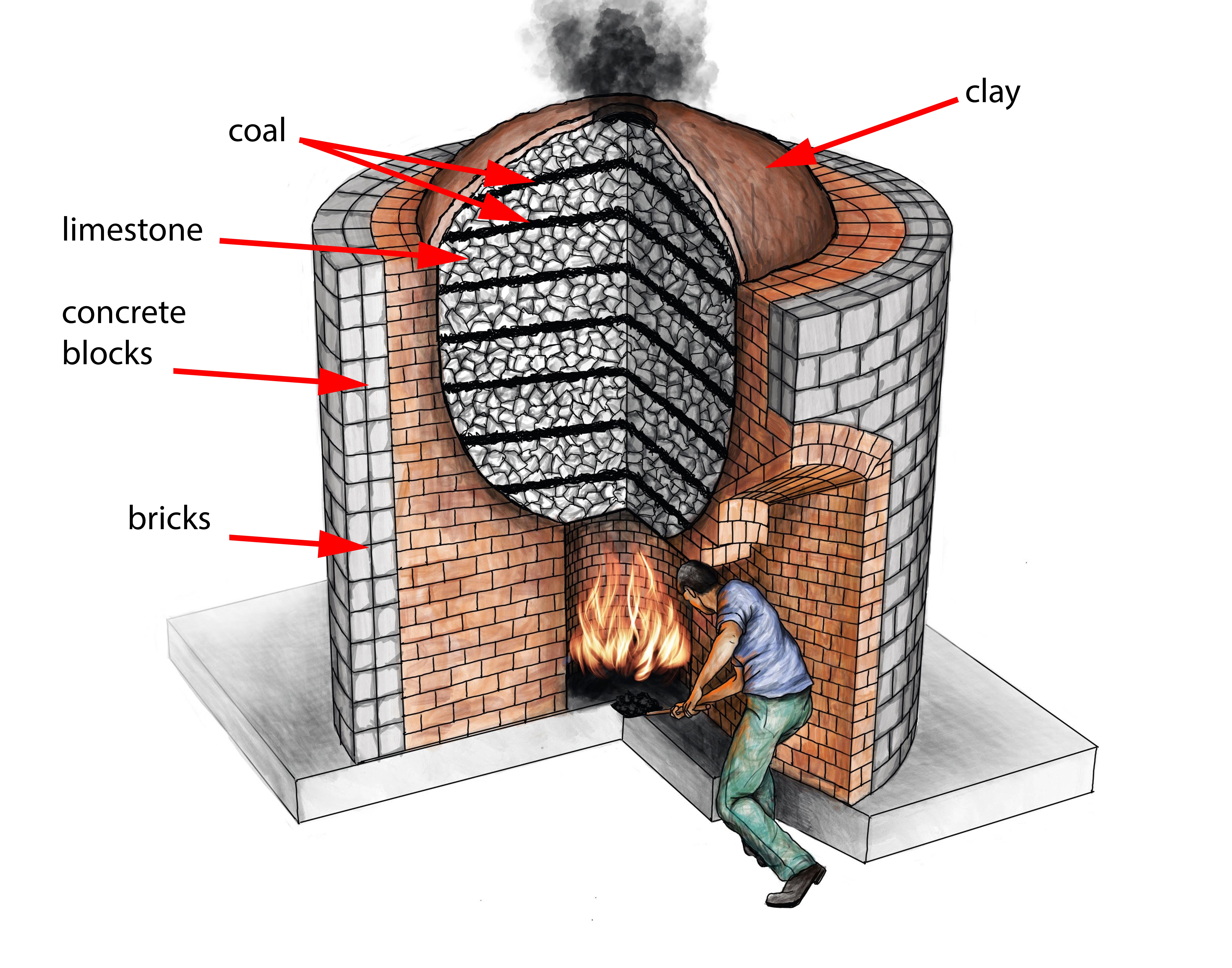lime kiln diagram with labels by M Jaen